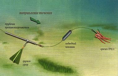 монтаж донной удочки с подводным поплавком видео