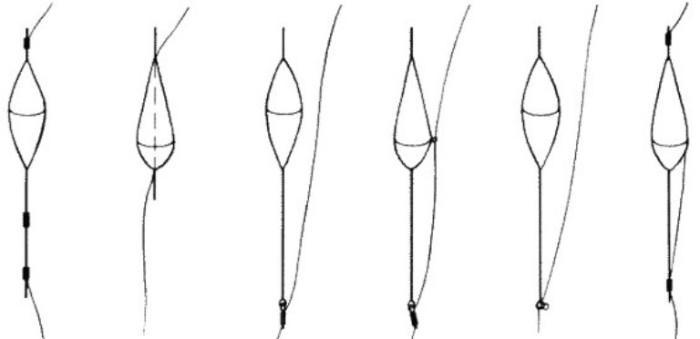 Поплавки с двумя точками крепления как ставить
