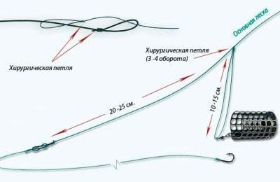 Пример оснастки 2