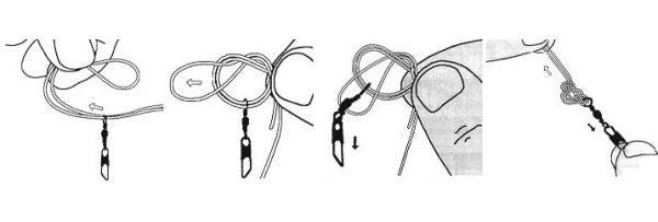 Привязывание поводка или крючка
