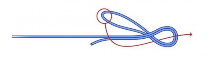 Стопорный узел для скользящего поплавка