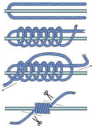 Виды стопорных узлов