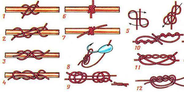 Правила вязания лески