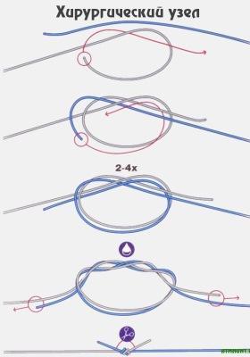 Пример связывания лески